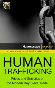 Human  TraffickingFactbook